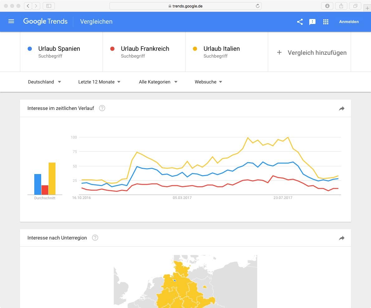 Vergleich von verschiedenen Reisezielen in Google Trends